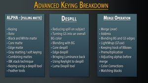 Advanced Keying Breakdown