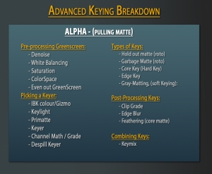 Advanced Keying Breakdown_ALPHA_detail_v01
